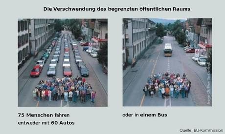 Platzbedarf: Auto vs. Bus